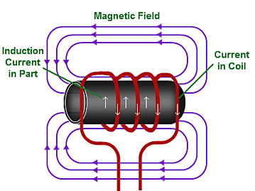 induction_coil.png